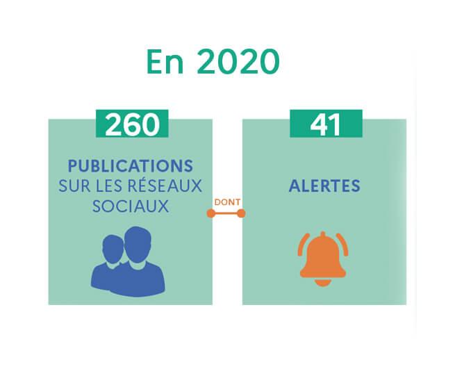 Cybermalveillance.gouv.fr est également sur les réseaux sociaux