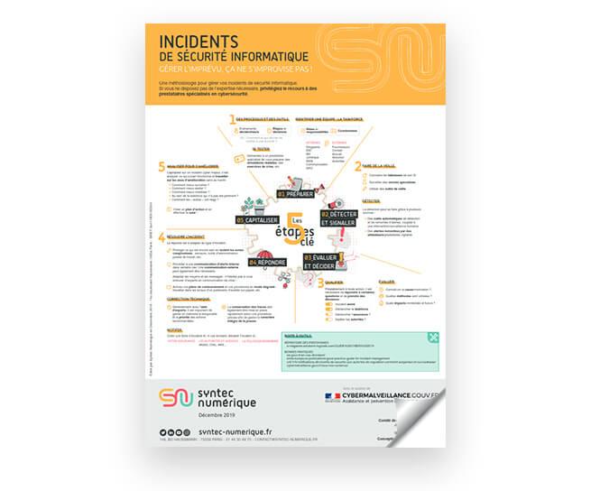 Gestion des incidents de sécurité informatique : méthodologie illustrée